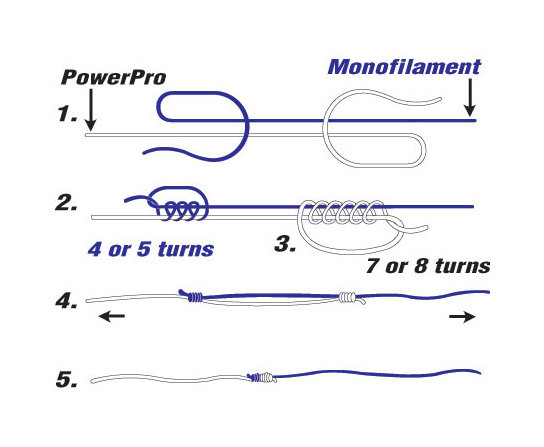 Uni to uni splice knot for Fishing knots for braided line